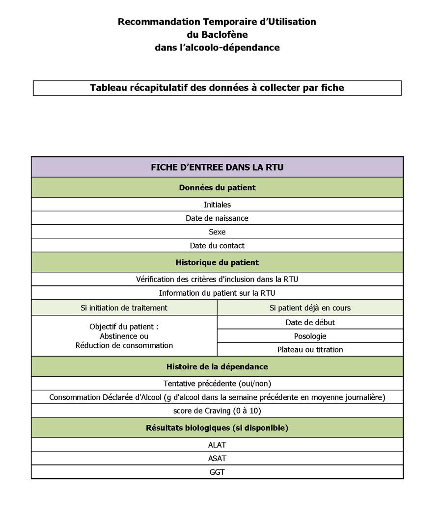 Acheter Lioresal Générique : Synthroid 100 vs 112